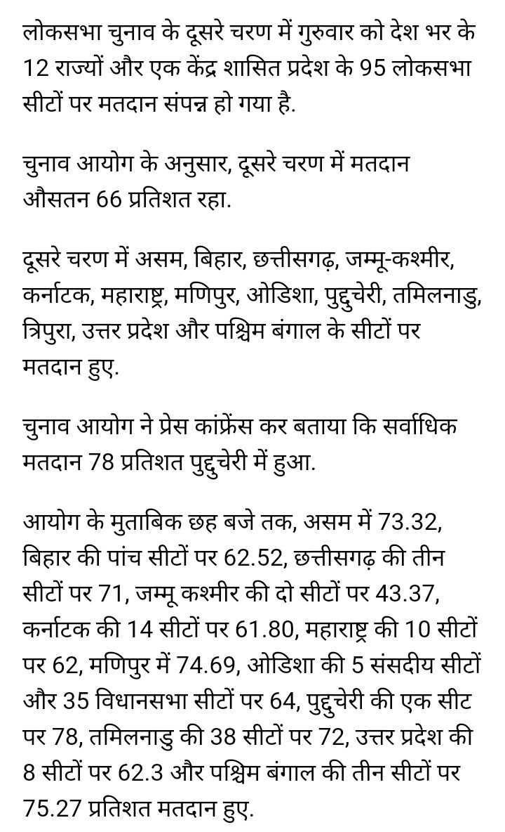 ☝️दूसरे चरण का मतदान 🗳 - लोकसभा चुनाव के दूसरे चरण में गुरुवार को देश भर के 12 राज्यों और एक केंद्र शासित प्रदेश के 95 लोकसभा सीटों पर मतदान संपन्न हो गया है . चुनाव आयोग के अनुसार , दूसरे चरण में मतदान औसतन 66 प्रतिशत रहा . दूसरे चरण में असम , बिहार , छत्तीसगढ़ , जम्मू - कश्मीर , कर्नाटक , महाराष्ट्र , मणिपुर , ओडिशा , पुडुचेरी , तमिलनाडु , त्रिपुरा , उत्तर प्रदेश और पश्चिम बंगाल के सीटों पर मतदान हुए . चुनाव आयोग ने प्रेस कांफ्रेंस कर बताया कि सर्वाधिक मतदान 78 प्रतिशत पुद्दुचेरी में हुआ . आयोग के मुताबिक छह बजे तक , असम में 73 . 32 , बिहार की पांच सीटों पर 62 . 52 , छत्तीसगढ़ की तीन सीटों पर 71 , जम्मू कश्मीर की दो सीटों पर 43 . 37 , कर्नाटक की 14 सीटों पर 61 . 80 , महाराष्ट्र की 10 सीटों पर 62 , मणिपुर में 74 . 69 , ओडिशा की 5 संसदीय सीटों और 35 विधानसभा सीटों पर 64 , पुद्दुचेरी की एक सीट पर 78 , तमिलनाडु की 38 सीटों पर 72 , उत्तर प्रदेश की 8 सीटों पर 62 . 3 और पश्चिम बंगाल की तीन सीटों पर 75 . 27 प्रतिशत मतदान हुए . - ShareChat