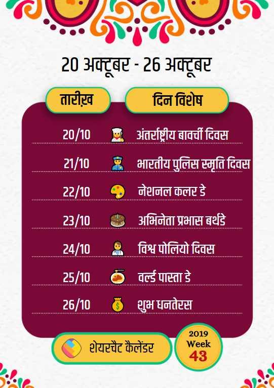 🗓️शेयरचैट कैलेंडर - 20 अक्टूबर - 26 अक्टूबर तारीख दिन विशेष 20 / 109 अंतर्राष्ट्रीय बावची दिवस । 21 / 10 8 भारतीय पुलिस स्मृति दिवस 22 / 10 9 नेशनल कलर डे 23 / 100 24 / 109 अभिनेता प्रभास बर्थडे विश्व पोलियो दिवस 25 / 10 26 / 10 6 वर्ल्ड पास्ता डे ॐ शुभ धनतेरस शेयरचैट कैलेंडर 2019 Week 43 - ShareChat