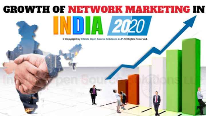 ℹ️సమాచారం - GROWTH OF NETWORK MARKETING IN INDIA 2020 © Copyright by Infinite Open Source Solutions LLP All Rights Reserved . - ShareChat