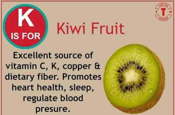 🅰️ ಆಂಗ್ಲ ಅಕ್ಷರಗಳು - K Kiwi Fruit IS FOR Excellent source of vitamin C , K , copper & dietary fiber . Promotes heart health , sleep , regulate blood presure . - ShareChat