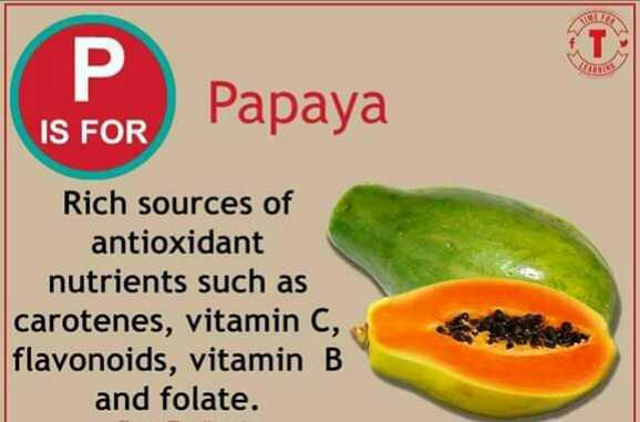 🅰️ ಆಂಗ್ಲ ಅಕ್ಷರಗಳು - Papaya IS FOR Rich sources of antioxidant nutrients such as carotenes , vitamin C , flavonoids , vitamin B and folate . - ShareChat