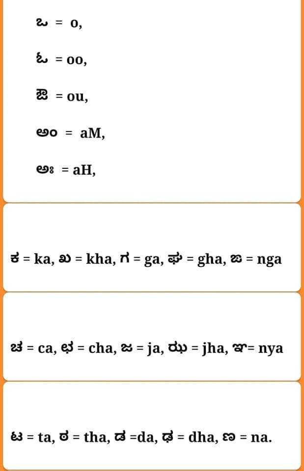 🅰️ ಆಂಗ್ಲ ಅಕ್ಷರಗಳು - eo = aM , : = ah , * = ka , a ) = kha , N = ga , u = gha , 23 = nga 23 = ca , es = cha , a = ja , dw = jha , r = nya é3 = ta , o = tha , = da , = dha , 3 = na . - ShareChat