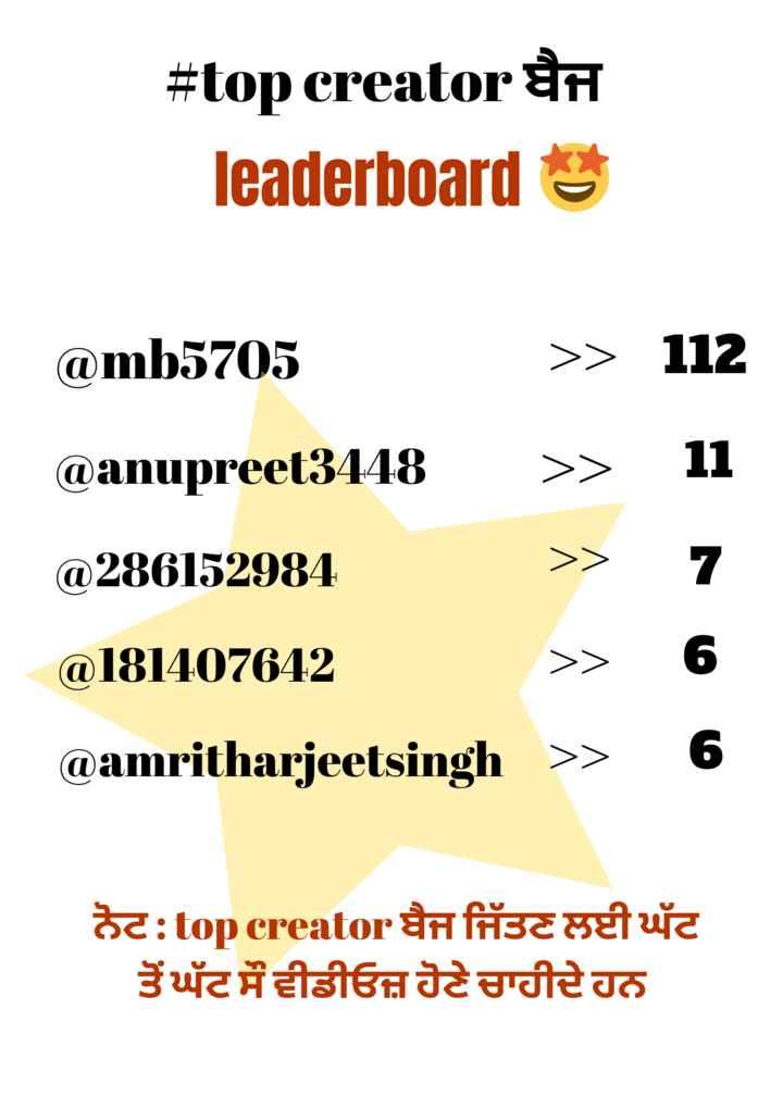 🎖️top creator ਬੈਜ 🥇 - # top creator leaderboard ਨੇ @ b5705 @ anureet8 > ii2 > > > @ 286162084 > > 1 l8407642 @ amritharjeetsingh > > 6 ਨੋਟ : top creator• ਬੈਜ ਜਿੱਤਣ ਲਈ ਘੱਟ ਤੋਂ ਘੱਟ ਸੌ ਵੀਡੀਓਜ਼ ਹੋਣੇ ਚਾਹੀਦੇ ਹਨ - ShareChat