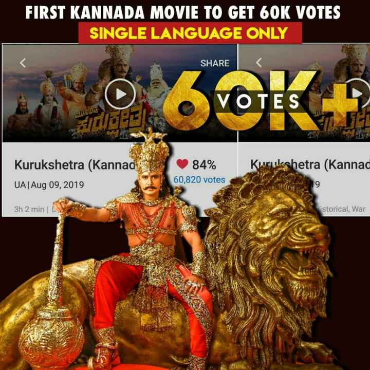 'ಕುರುಕ್ಷೇತ್ರ - FIRST KANNADA MOVIE TO GET 60K VOTES SINGLE LANGUAGE ONLY SHARE 0 60K + OTES 02 Kurukshetra ( Kannada UA | Aug 09 , 2019 84 % 60 , 820 votes Kurukshetra ( Kannad en 19 3h 2 min istorical , War - ShareChat
