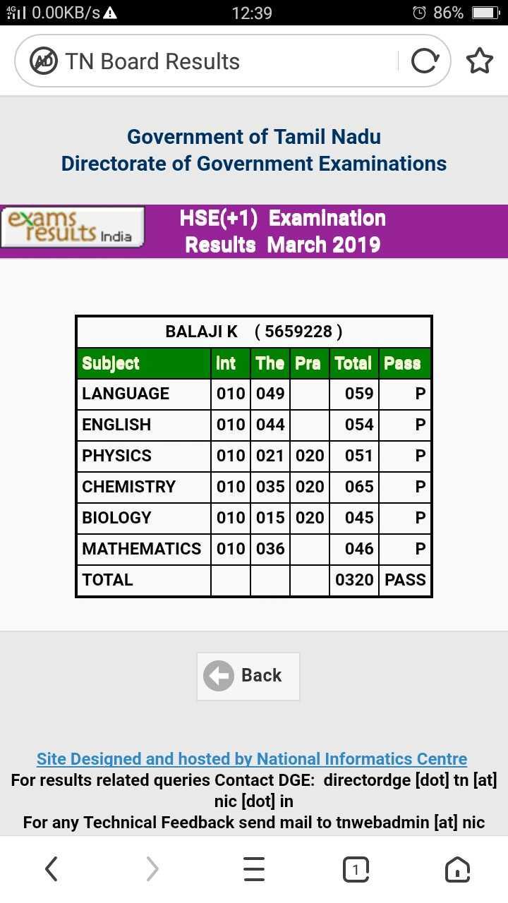 📋+1 தேர்வு முடிவுகள் - SST 0 . 00KB / S A 12 : 39 © 86 % CO TN Board Results Government of Tamil Nadu Directorate of Government Examinations exents India HSE ( + 1 ) Examination Results March 2019 BALAJIK ( 5659228 ) Subject Int The Pra Total Pass LANGUAGE 010 049 059 ENGLISH 010044 054 PHYSICS 010 021 020 051 CHEMISTRY 010035 020 065 | BIOLOGY 010 015 020 045 MATHEMATICS 010 036 046 TOTAL 0320 PASS р Back Site Designed and hosted by National Informatics Centre For results related queries Contact DGE : directordge [ dot ] tn [ at ] nic [ dot ] in For any Technical Feedback send mail to tnwebadmin [ at ] nic - ShareChat