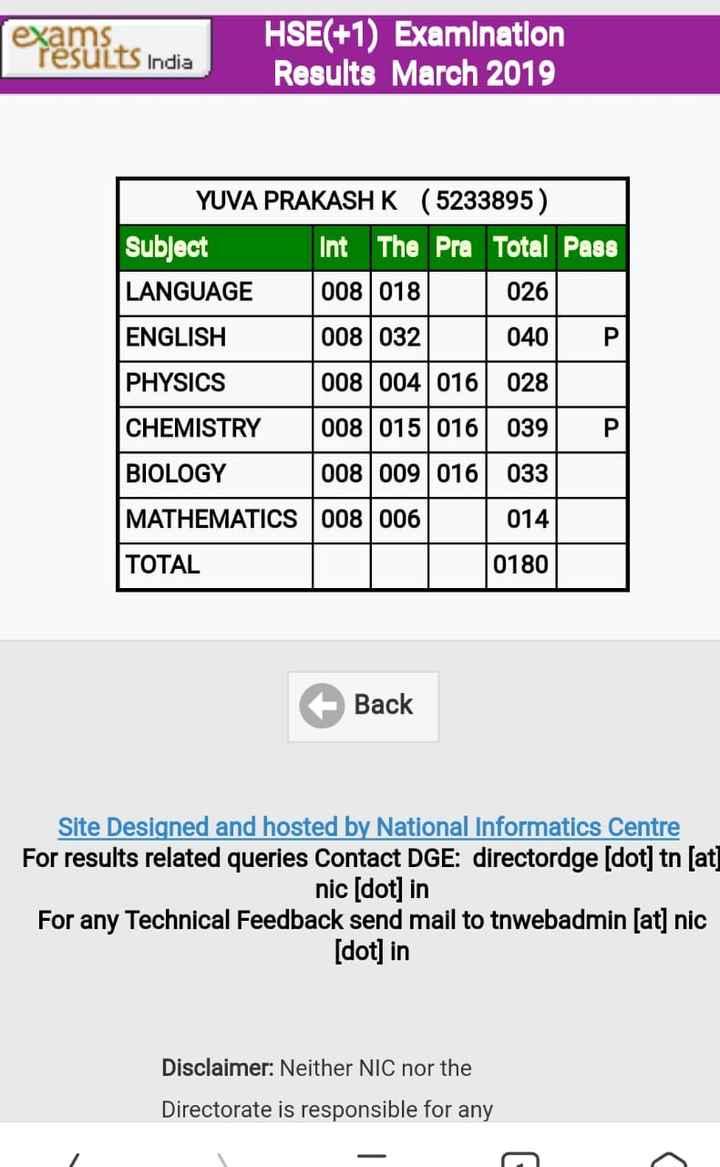 +1 தேர்வு முடிவுகள் - exame { ts India HSE ( + 1 ) Examination Results March 2019 YUVA PRAKASHK ( 5233895 ) Subject Int The Pra Total Pass LANGUAGE 008 018 026 ENGLISH 008 032 040 PHYSICS 008 004016 028 CHEMISTRY 008 015 016 039 BIOLOGY 008 009 016 033 MATHEMATICS 008 006 014 TOTAL 0180 Back Site Designed and hosted by National Informatics Centre For results related queries Contact DGE : directordge [ dot ] tn [ at ] nic [ dot ] in For any Technical Feedback send mail to tnwebadmin [ at ] nic [ dot ] in Disclaimer : Neither NIC nor the Directorate is responsible for any - ShareChat