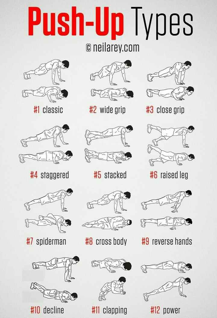 💪10 push-ups ચેલેન્જ - Push - Up Types © neilarey . com # 1 classic # 2 wide grip # 3 close grip # 4 staggered # 5 stacked # 6 raised leg # 7 spiderman # 8 cross body # 9 reverse hands # 10 decline # 11 clapping # 12 power - ShareChat