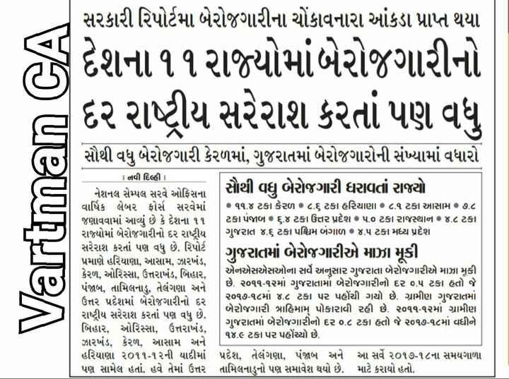 📃 13 એપ્રિલનાં સમાચાર - સરકારી રિપોર્ટમા બેરોજગારીના ચોંકાવનારા આંકડા પ્રાપ્ત થયા દેશના ૧૧ રાજ્યોમાં બેરોજગારીનો દર રાષ્ટ્રીય સરેરાશ કરતાં પણ વધુ Vartman CA સૌથી વધુ બેરોજગારી કેરળમાં , ગુજરાતમાં બેરોજગારોની સંખ્યામાં વધારો     નવી દિલ્હી 1 નેશનલ સેમ્પલ સરવે ઓફિસના વધુ બેરોજગારી ધરાવતાં રાજ્યો વાર્ષિક લેબર ફોર્સ સરવેમાં • ૧૧ . ૪ ટકા કેરળ ૦ ૮ . ૬ ટકા હરિયાણા ૦ ૮ . ૧ ટકા આસામ ૭ . ૮ જણાવવામાં આવ્યું છે કે દેશના ૧૧ ટકા પંજાબ ૦૬ . ૪ ટકા ઉત્તર પ્રદેશ૦ ૫ . ૦ ટકા રાજસ્થાન ૦૪ . ૮ ટકા રાજ્યોમાં બેરોજગારીનો દર રાષ્ટ્રીય   ગુજરાત ૪ . ૬ ટકા પશ્ચિમ બંગાળ ૦૪ . ૫ ટકા મધ્ય પ્રદેશ સરેરાશ કરતાં પણ વધુ છે . રિપોર્ટ   ગુજરાતમાં બેરોજગારીએ માઝા મૂકી પ્રમાણે હરિયાણા , આસામ , ઝારખંડ , કેરળ , ઓરિસ્સા , ઉત્તરાખંડ , બિહાર , એનએસએસઓના સર્વે અનુસાર ગુજરાતા બેરોજગારીએ માઝા મૂકી પંજાબ , તામિલનાડુ , તેલંગણા અને છે . ૨૦૧૧ - ૧૨માં ગુજરાતમાં બેરોજગારીનો દર ૦ . ૫ ટકા હતો જે ઉત્તર પ્રદેશમાં બેરોજગારીનો દર ૨૦૧૭ - ૧૮માં ૪ . ૮ ટકા પર પહોંચી ગયો છે . ગ્રામીણ ગુજરાતમાં બેરોજગારી ત્રાહિમામ્ પોકારાવી રહી છે . ૨૦૧૧ - ૧૨માં ગ્રામીણ રાષ્ટ્રીય સરેરાશ કરતાં પણ વધુ છે .   ગુજરાતમાં બેરોજગારીનો દર ૦ . ૮ ટકા હતો જે ૨૦૧૭ - ૧૮માં વધીને બિહાર , ઓરિસ્સા , ઉત્તરાખંડ , ૧૪ . ૯ ટકા પર પહોંચ્યો છે . ઝારખંડ , કેરળ , આસામ અને હરિયાણા ૨૦૧૧ - ૧૨ની યાદીમાં પ્રદેશ , તેલંગણા , પંજાબ અને આ સર્વે ૨૦૧૭ - ૧૮ના સમયગાળા પણ સામેલ હતાં . હવે તેમાં ઉત્તર તામિલનાડુનો પણ સમાવેશ થયો છે . માટે કરાયો હતો . - ShareChat
