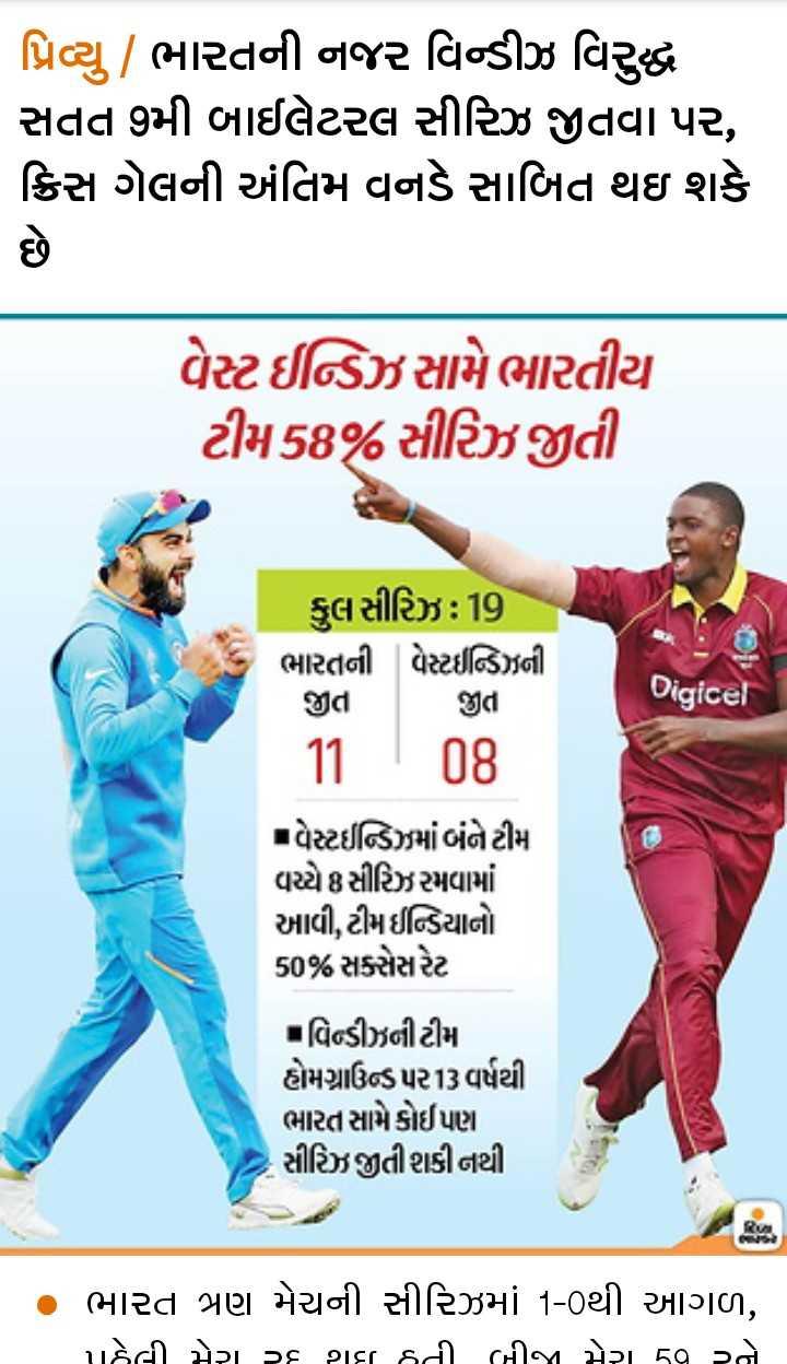 📰 14 ઓગસ્ટનાં સમાચાર - | પ્રિવ્યુ | ભારતની નજર વિડીઝ વિરુદ્ધ સતત 9મી બાઈલેટરલ સીરિઝ જીતવા પર , ક્રિસ ગેલની અંતિમ વનડે સાબિત થઇ શકે છે વેસ્ટ ઈન્ડિઝ સામે ભારતીય ટીમ 58 % સીરિઝ જીતી કુલ સીરિઝઃ 19 ભારતની વેસ્ટઈન્ડિઝની જીત જીત 11 08 Digicel વેસ્ટઈન્ડિઝમાં બંને ટીમ વચ્ચે સીઝિરમવામાં આવી , ટીમ ઈન્ડિયાનો 50 % સક્સેસરેટ વિન્ડીઝની ટીમ હોમગ્રાઉન્ડપર13 વર્ષથી ભારત સામે કોઈપણ સીરિઝ જીતી શકી નથી ભારત ત્રણ મેચની સીરિઝમાં 1 - 0થી આગળ , પહેલી મેરા રદ થઇ હતી બીજા મેરા 59 રને - ShareChat