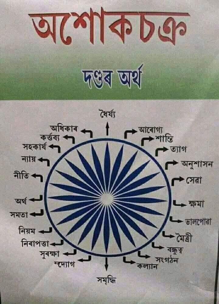 শুভেচ্ছা - ShareChat