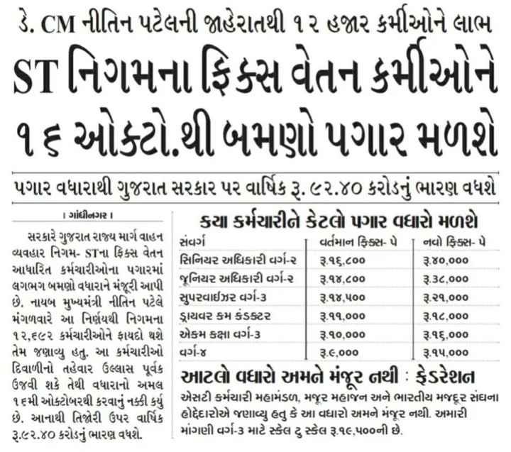 📰 16 ઓક્ટોબરનાં સમાચાર - ડે . CM નીતિન પટેલની જાહેરાતથી ૧૨ હજાર કર્મીઓને લાભ ST નિગમના ફિક્સ વેતન કમીઓને ૧૬ ઓક્ટો . થી બમણો પગાર મળશે પગાર વધારાથી ગુજરાત સરકાર પર વાર્ષિક રૂ . ૯૨ . ૪૦ કરોડનું ભારણ વધશે 1 ગાંધીનગર . – કયા કર્મચારીને કેટલો પગાર વધારો મળશે સરકારે ગુજરાત રાજ્ય માર્ગ વાહન સંવર્ગ . વર્તમાન ફિક્સ પે   નવો ફિક્સ - પે વ્યવહાર નિગમ - STના ફિક્સ વેતન સિનિયર અધિકારી વર્ગ - ૨   . રૂ . ૧૬ . ૮૦૦ રૂ૪૦ , ૦૦૦ આધારિત કર્મચારીઓના પગારમાં લગભગ બમણો વધારાને મંજૂરી આપી જૂનિયર અધિકારી વર્ગ - ૨ રૂ . ૧૪ , ૮૦૦ રૂ . ૩૮ , ૦૦૦ છે . નાયબ મુખ્યમંત્રી નીતિન પટેલે રૂ . ૧૪ , ૫૦૦ રૂ . ૨૧ , ૦૦૦ મંગળવારે આ નિર્ણયથી નિગમના ડ્રાયવર કમ કંડક્ટર રૂ . ૧૧ , ૦૦૦ રૂ . ૧૮ , ૦૦૦ ૧૨ , ૬૯૨ કર્મચારીઓને ફાયદો થશે એકમ કક્ષા વર્ગ - ૩ રૂ . ૧૦ , ૦૦૦ રૂ . ૧૬ , ૦૦૦ તેમ જણાવ્યુ હતુ . આ કર્મચારીઓ વર્ગ - ૪ રૂ . ૯ , ૦૦૦ રૂ . ૧૫ , ૦૦૦ દિવાળીનો તહેવાર ઉલ્લાસ પૂર્વક ઉજવી શકે તેથી વધારાનો અમલ આટલો વધારો અમને મંજૂર નથી : ફેડરેશન ૧૬મી ઓક્ટોબરથી કરવાનું નક્કી કર્યુ એસટી કર્મચા એસટી કર્મચારી મહામંડળ , મજૂર મહાજન અને ભારતીય મજદૂર સંઘના છે . આનાથી તિજોરી ઉપર વાર્ષિક હોદ્દેદારોએ જણાવ્યુ હતુ કે આ વધારો અમને મંજૂર નથી . અમારી રૂ . ૯૨ . ૪૦ કરોડનું ભારણ વધશે . માંગણી વર્ગ - ૩ માટે સ્કેલ ટુ સ્કેલ રૂ . ૧૯ , ૫૦૦ની છે . - ShareChat