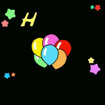 Happy birthday GIFs - ShareChat