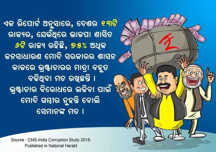 2️⃣ନିର୍ବାଚନ ଦ୍ଵିତୀୟ ପର୍ଯ୍ୟାୟ - ଏକ ରିପୋର୍ଟ ଅନୁସାରେ , ଦେଶର ୧୩ଟି ' ରାଜ୍ୟର , ଯେଉଁଥିରେ ଭାଜପା ଶାସିତ ୬ଟି ରାଜ୍ୟ ରହିଛି , ୭୫ % ଅଧୁକ ଜନସାଧାରଣ ମୋଦି ସରକାରର ଶାସନ କାଳରେ ଭ୍ରଷ୍ଟାଚାରର ମାତ୍ରା ବହୁତ ବଢିଥିବା ମତ ରଖୁଛନ୍ତି । ଭ୍ରଷ୍ଟାଚାର ବିରୋଧରେ ଲଢିବା ପାଇଁ ' ମୋଦି ଗସ୍ତ୍ରୀର ନୁହନ୍ତି ବୋଲି । ସେମାନଙ୍କ ମତ । Source : CMS - India Corruption Study 2018 . Published in National Herald - ShareChat
