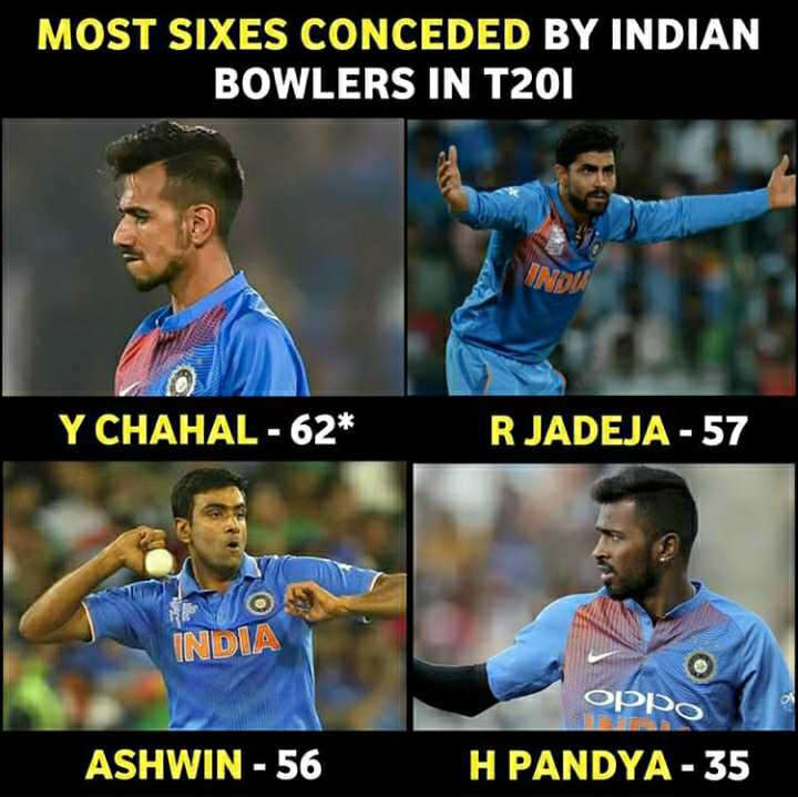 🏏 2011 వరల్డ్ కప్ మెమోరీస్ - MOST SIXES CONCEDED BY INDIAN BOWLERS IN T201 INOU Y CHAHAL - 62 * R JADEJA - 57 INDIA Oppo ' H PANDYA - 35 ASHWIN - 56 - ShareChat