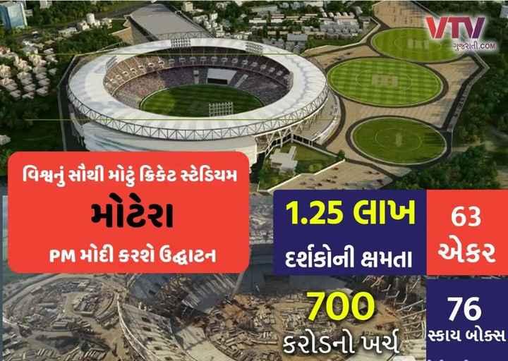 📰 21 ઓગસ્ટનાં સમાચાર - VTV ગુજરાતી . cON ) ' વિશ્વનું સૌથી મોટું ક્રિકેટ સ્ટેડિયમ મોટેરા ' PM મોદી કરશે ઉદ્ધાટન 1 . 25 લાખ 63 દર્શકોની ક્ષમતા એકર 700 76 કરોડનો ખર્ચ સ્કાય બોક્સ - ShareChat