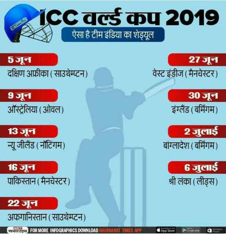 25 मई की न्यूज़ - Iccवल्र्ड कप 2019 | ऐसा है टीम इंडिया का शेड्यूल 5 जून दक्षिण अफ्रीका ( साउथेम्टन ) 27 जून । वेस्ट इंडीज ( मैनचेस्टर ) । | न ऑस्ट्रेलिया ( ओवल ) 30 जून । इंग्लैंड ( बर्मिंगम ) 13 जून न्यू जीलैंड ( नॉटिंगम ) 2जुलाई बांग्लादेश ( बर्मिंगम ) । 16 जून पाकिस्तान ( मैनचेस्टर ) 6 जुलाई श्री लंका ( लीड्स ) । 22 जून अफगानिस्तान ( साउथेम्प्टन ) - ४११०११ TAUTA THE FOR MORE INFOGRAPHICS DOWNLOAD NAVBHARAT TIMES APP App Store k bly Wados - ShareChat