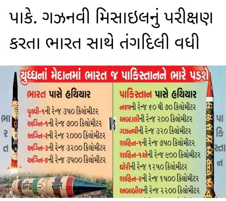📰 30 ઓગસ્ટનાં સમાચાર - પાકે . ગઝનવી મિસાઇલનું પરીક્ષણ કરતા ભારત સાથે તંગદિલી વધી . હે યુધ્ધનાં મેદાનમાં ભારત જ પાકિસ્તાનને ભારે પડી ભારત પાસે હથિયાર પાકિસ્તાન પાસે હથિયાર પૃથ્વી - ૧ની રેન્જ ૩૫૦ કિલોમીટર નસ્યની રેન્જ ૬૦ થી ૭૦ કિલોમીટર અગ્નિ - ૧ની રેન્જ 900 કિલોમીટર / / અબ્દાલીની રેન્જ ૨૦૦ કિલોમીટર અગ્નિ - રની રેન્જ ૨૦00 કિલોમીટર ગઝનવીની રેન્જ ૩૨૦ કિલોમીટર અગ્નિ - ૩ની રેન્જ ૩૨૦૦ કિલોમીટર શાહિન - ૧ની રેન્જ ૭૫૦ કિલોમીટર અગ્નિ - ૪ની રેન્જ ૩૫00 કિલોમીટર શાહિન - ૧એની રેન્જ ૯૦૦ કિલોમીટર ઘોરીની રેન્જ ૧૨૫૦ કિલોમીટર શાહિન - ૨ની રેન્જ ૧૫૦૦ કિલોમીટર અબાબીલની રેન્જ ૨૨૦૦ કિલોમીટર જ 9 - ShareChat