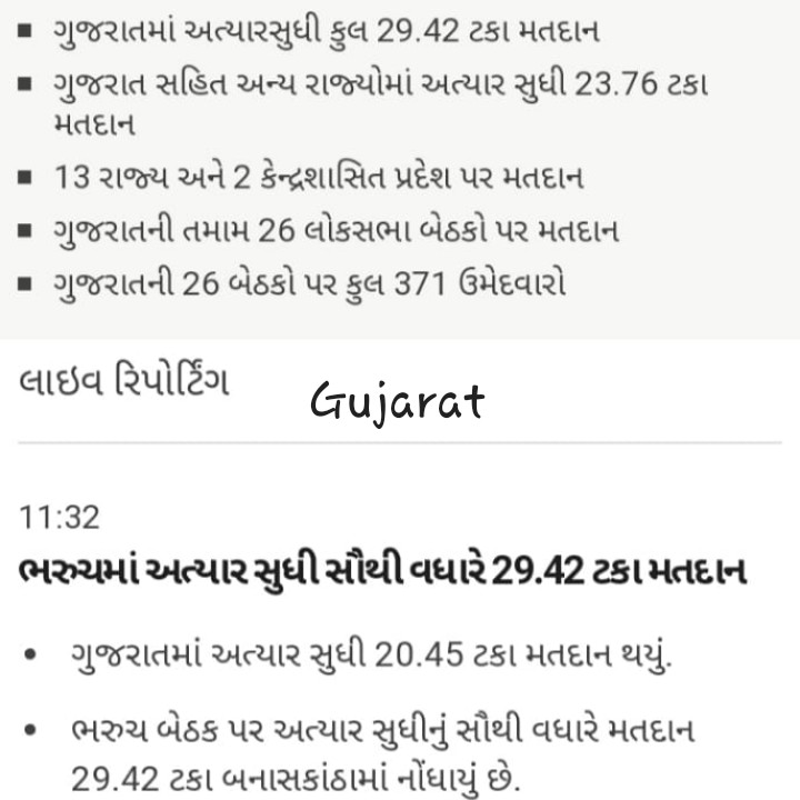 🔴 લોકસભા ચૂંટણી : LIVE - ગુજરાતમાં અત્યારસુધી કુલ 29 . 42 ટકા મતદાન : ગુજરાત સહિત અન્ય રાજ્યોમાં અત્યાર સુધી 23 . 76 ટકા મતદાન | 13 રાજ્ય અને 2 કેન્દ્રશાસિત પ્રદેશ પર મતદાન | ગુજરાતની તમામ 26 લોકસભા બેઠકો પર મતદાન | ગુજરાતની 26 બેઠકો પર કુલ 371 ઉમેદવારો લાઇવ રિપોર્ટિંગ Gujarat : 11 : 32 ભરુચમાં અત્યારસુધી સૌથી વધારે29 . 42 ટકા મતદાન • ગુજરાતમાં અત્યાર સુધી 20 . 45 ટકા મતદાન થયું . • ભરુચ બેઠક પર અત્યાર સુધીનું સૌથી વધારે મતદાન 29 . 42 ટકા બનાસકાંઠામાં નોંધાયું છે . - ShareChat