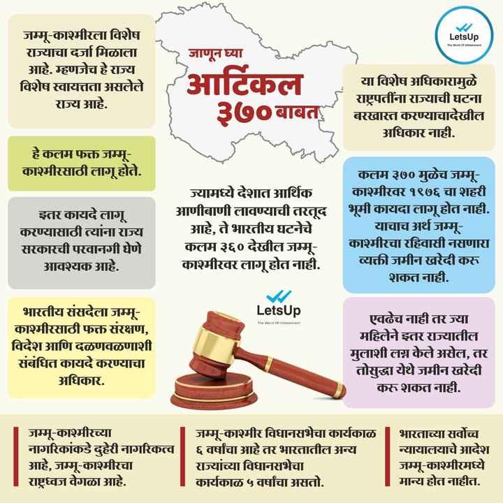 🗞6 ऑगस्ट '19 न्यूज - LetsUp The World of infotainment जाणून घ्या जम्मू - काश्मीरला विशेष राज्याचा दर्जा मिळाला आहे . म्हणजेच हे राज्य विशेष स्वायत्तता असलेले राज्य आहे . आर्टिकल ३७० बाबत या विशेष अधिकारामुळे राष्ट्रपतींना राज्याची घटना बरखास्त करण्याचादेखील अधिकार नाही . हे कलम फक्त जम्मू काश्मीरसाठी लागू होते . इतर कायदे लागू करण्यासाठी त्यांना राज्य सरकारची परवानगी घेणे आवश्यक आहे . ज्यामध्ये देशात आर्थिक आणीबाणी लावण्याची तरतूद आहे , ते भारतीय घटनेचे कलम ३६० देखील जम्मू काश्मीरवर लागू होत नाही . कलम ३७0 मुळेच जम्मू काश्मीरवर १९७६ चा शहरी भूमी कायदा लागू होत नाही . | याचाच अर्थ जम्मू काश्मीरचा रहिवासी नसणारा व्यक्ती जमीन खरेदी करू शकत नाही . LetsUp The World of Infotainment भारतीय संसदेला जम्मू काश्मीरसाठी फक्त संरक्षण , विदेश आणि दळणवळणाशी संबंधित कायदे करण्याचा अधिकार . एवढेच नाही तर ज्या महिलेने इतर राज्यातील मुलाशी लग्न केले असेल , तर तोसुद्धा येथे जमीन खरेदी करू शकत नाही . जम्मू - काश्मीरच्या जम्मू - काश्मीर विधानसभेचा कार्यकाळ नागरिकांकडे दुहेरी नागरिकत्व | | ६ वर्षांचा आहे तर भारतातील अन्य आहे , जम्मू - काश्मीरचा राज्यांच्या विधानसभेचा राष्ट्रध्वज वेगळा आहे . कार्यकाळ ५ वर्षांचा असतो . भारताच्या सर्वोच्च न्यायालयाचे आदेश जम्मू - काश्मीरमध्ये मान्य होत नाहीत . - ShareChat