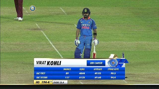 IND vs WI 3rd ODI - ShareChat