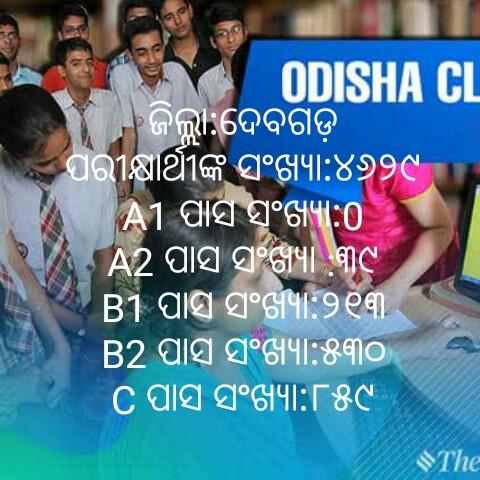 ମାଟ୍ରିକ ରେଜଲ୍ଟ 2019 - ODISHA CL ଜିଲ୍ଲା ଦେବଗଡ଼ ପରୀକ୍ଷାର୍ଥୀଙ୍କ ସଂଖ୍ୟା : ୪୬୨୯ , A1 ପାସ ସଂଖ୍ୟା : 0 A2 ପାସ ସଂଖ୍ୟା ୩୯ B1 ପାସ ସଂଖ୍ୟା : ୨୧୩ B2 ପାସ ସଂଖ୍ୟା : ୫୩୦ C ପାସ ସଂଖ୍ୟା : ୮୫୯ The - ShareChat