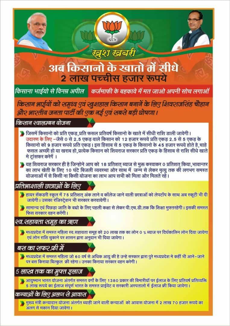 बीजेपी फॉर MP - खुशखबरी | अब किसानों के खातों में सीधे 2 लाख पच्चीस हजार रूपये । किसान भाईयो से विनम्र अपील कर्जमाफी के बहकावे में मत जाओ अपनी सोच लगाओं किसान भाईयों को समृध्द एवं खुशहाल किसान बनाने के लिए शिवराजसिंह चौहान और भारतीय जनता पार्टी की एक नई एवं सबसे बड़ी घोषणा । किसान स्वालम्बन योजना जिसमें किसानों को प्रति एकड़ प्रति फसल प्रतिवर्ष किसानों के खाते में सीधी राशि डाली जावेगी । उदारण के लिए - जैसे 0 से 2 . 5 एकड़ वाले किसान को 12 हजार रूपये प्रति एकड़ 2 . 5 से 5 एकड़ के किसानो को 9 हजार रूपये प्रति एकड़ । इस हिसाब से 5 एकड़ के किसानो के 45 हजार रूपये होते है , चाहे फसल अच्छी हो या खराव हो , प्रत्येक किसान को शिवराज सरकार प्रति एकड़ के हिसाब से राशि सीधे खाते में ट्रांसफर करेगें । यह शिवराज सरकार ही हैं जिन्होंने आप को 18 प्रतिशत व्याज से मुक्त करवाकर 0 प्रतिशत् किया , भावान्तर का लाभ खेती के लिए 10 घंटे बिजली व्यवस्था और साथ में जन्म से लेकर मृत्यु तक की लगभग समस्त योजनाओं में से किसी ना किसी योजना का लाभ आप सभी को मिला और मिलते रहे । प्रतिभाशाली छात्राओं के लिए हायर सेंकडरी स्कूल में 75 प्रतिशत अंक लाने व कॉलेज जाने वाली छात्राओं को लैपटॉप के साथ अब स्कूटी भी दी जायेगी । उसका रजिस्ट्रेशन भी सरकार करवायेगी । सामान्य एवं पिछड़ा जाति के बच्चो के लिए पहली कक्षा से लेकर पी . एच . डी . तक कि शिक्षा मुफ्तरहेगी । इसकी समस्त फिस सरकार वहन करेंगी । व . सहायता समूह का ऋण । मध्यप्रदेश में समस्त महिला स्व सहायता समूह को 20 लाख तक का लोन 0 * . व्याज पर दिर्घकालिन लोन दिया जायेगा एवं लोन राशि चुकाने पर शासन द्वारा अनुदान भी दिया जावेगा । अशा शEPी में मध्यप्रदेश में समस्त महिला जो 60 वर्ष से अधिक आयु की है उन्हें सरकार द्वारा पुरे मध्यप्रदेश में कहीं भी आने - जाने पर बस किराया विल्कुल फ्री रहेगा । उनका किराया सरकार वहन करेगी । | 5 लाख तक का अपत इलाज आयुष्मान भारत योजना अंतर्गत समस्त वर्गों के लिए 1380 प्रकार की विमारीयों पर ईलाज के लिए प्रतिवर्ष प्रतिव्यक्ति 5 लाख रूपये का ईलाज संपूर्ण भारत के समस्त प्राईवेट व सरकारी अस्पतालों में ईलाज फ्री किया जावेगा । कन्याओं के लिए अलय से आवास मुख्य मंत्री कन्यादान योजना अंतर्गत व्याही जाने वाली कन्याओं को आवास योजना में 2 लाख 70 हजा
