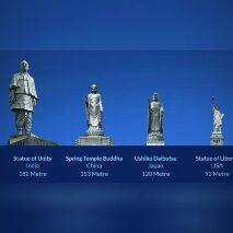 jay sardar jay patidar - Statue of Unity India 182 Metre Spring Temple Buddha China 153 Metre Ushiku Daibutsu Japan 120 Metre Statue of Liberty USA 93 Metre - ShareChat