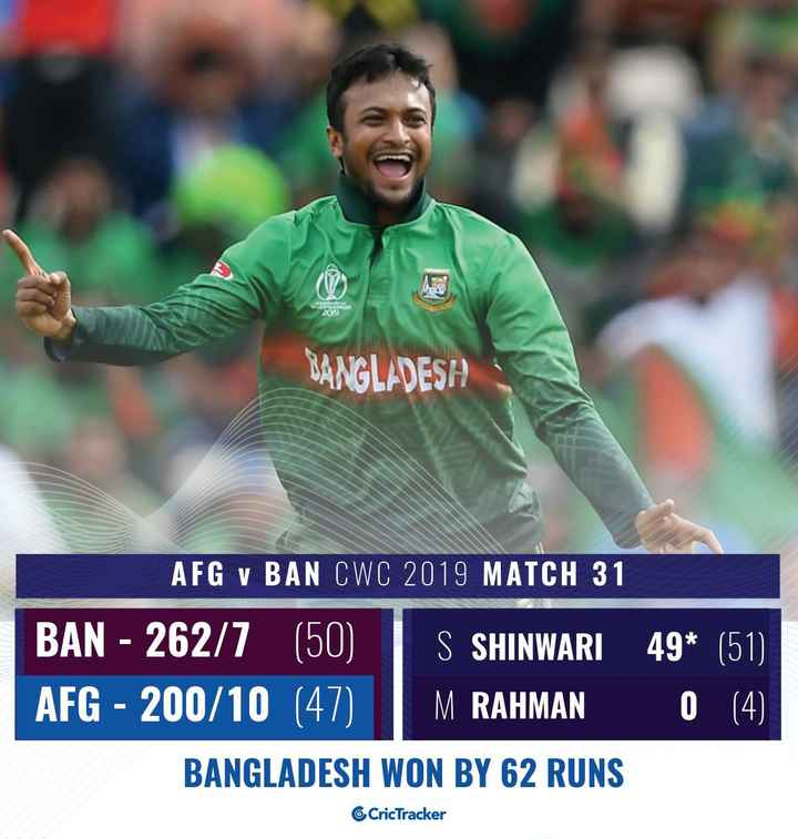 🏆 AFG 🇦🇫 vs BAN 🇧🇩 🏏 - BANGLADESH AFG v BAN CWC 2019 MATCH 31 BAN - 262 / 7 ( 50 ) | S SHINWARI 49 * ( 51 ) AFG - 200 / 10 ( 47 ) M RAHMAN O ( 4 ) BANGLADESH WON BY 62 RUNS CricTracker - ShareChat