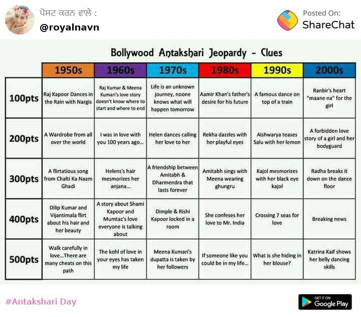 Bollywood Antakshari Jeopardy Kumpulan Contoh Soal 7 Browse all hindi songs starting with letter r. bollywood antakshari jeopardy
