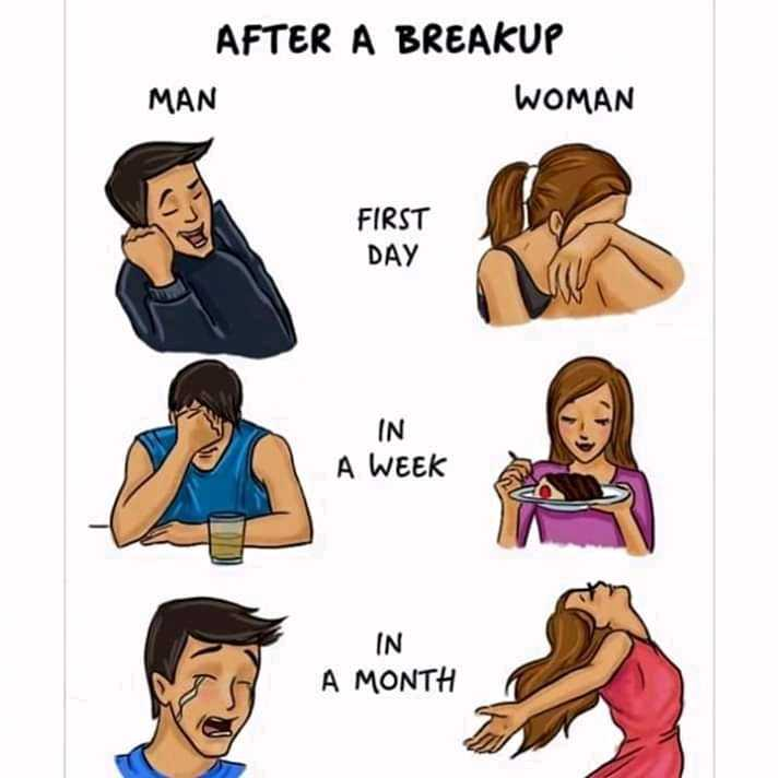 Break-up - AFTER A BREAKUP WOMAN MAN FIRST DAY IN A WEEK IN A MONTH - ShareChat