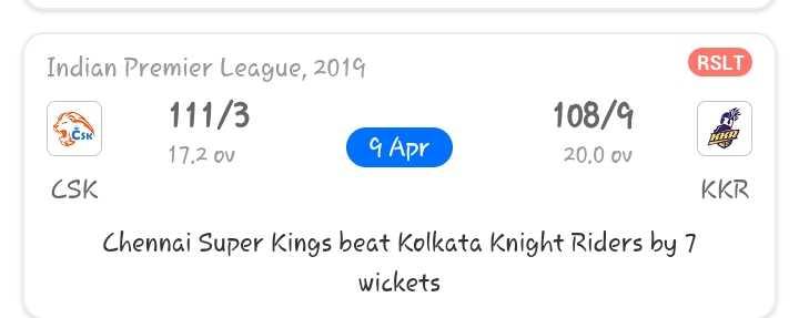 CSK vs KKR - RSLT Indian Premier League , 2019 111 / 3 17 . 2 Ov 9 Apr CSK 108 / 9 20 . 0 ov HIER KKR Chennai Super Kings beat Kolkata Knight Riders by 7 wickets - ShareChat