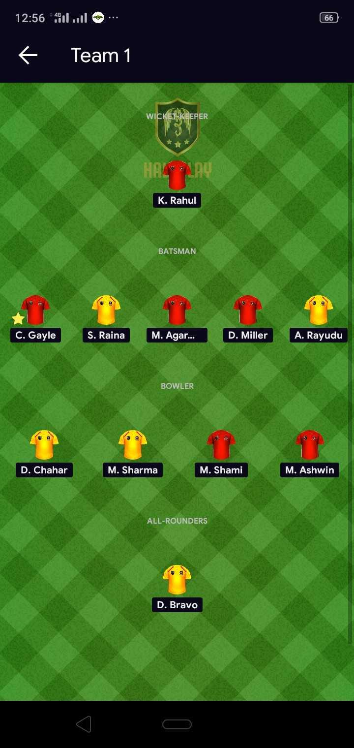 CSK vs KXIP - 12 : 56 11 . . ll . . . 66 f Team 1 WICKET - KEEPER HAASLAU K . Rahul BATSMAN C . Gayle S . Raina M . Agar . . . D . Miller A . Rayudu BOWLER D . Chahar M . Sharma M . Shami M . Ashwin ALL - ROUNDERS D . Bravo - ShareChat