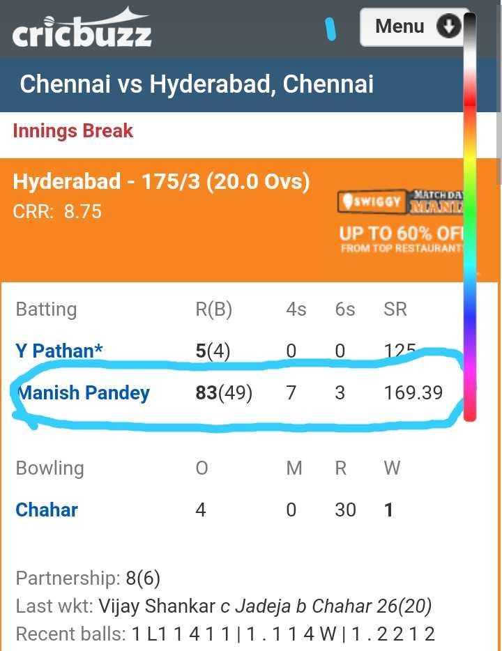🏏CSK vs SRH - Menu cricbuzz Chennai vs Hyderabad , Chennai Innings Break Hyderabad - 175 / 3 ( 20 . 0 Ovs ) CRR : 8 . 75 MATCH DA SWIGGY MAND UP TO 60 % OFI FROM TOP RESTAURANT Batting Y Pathan * R ( B ) 5 ( 4 ) 83 ( 49 ) 4s 6s SR 0 0 125 7 3 169 . 39 Manish Pandey Bowling 0 MR . W 0 30 1 Chahar Partnership : 8 ( 6 ) Last wkt : Vijay Shankarc Jadeja b Chahar 26 ( 20 ) Recent balls : 1 L1 1 411 / 1 . 114 W [ 1 . 2212 - ShareChat