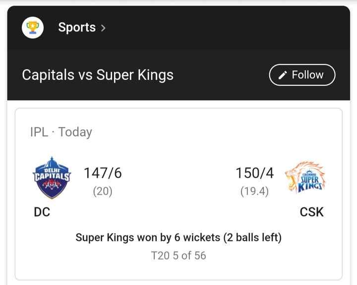 🏏DC vs CSK - Sports > Capitals vs Super Kings ( Follow IPL · Today DELHD 4A CAPITALS 150 / 4 147 / 6 ( 20 ) CHENNAI SUPER KINGT SUPER ( 19 . 4 ) DC CSK Super Kings won by 6 wickets ( 2 balls left ) T20 5 of 56 - ShareChat