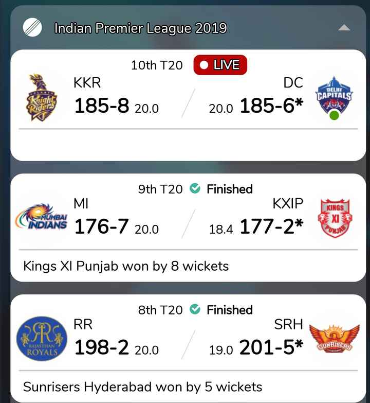 DC vs KKR - Indian Premier League 2019 10th T20 OLIVE KKR DC DELHI TAPITALS kad Riders 185 - 8 20 . 0 20 . 0 185 - 6 * 9th T20 Finished KINGS MI INDIANS 176 - 7 20 . 0 MUMBAI INDIANS KXIP 18 . 4 177 - 2 * Kings XI Punjab won by 8 wickets 8th T20 ~ Finished RR SRH 198 - 2 20 . 0 19 . 0 201 - 5 * SUNRISERS RAJASTHAN ROYALS Sunrisers Hyderabad won by 5 wickets - ShareChat