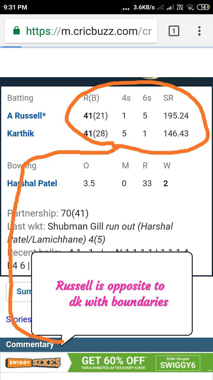 🏏DC vs KKR - 9 : 31 PM . . . 3 . 6KB / s 1 ul ( 14 ) • https : / / m . cricbuzz . com / cr Batting A Russell * R ( B ) 41 ( 21 ) 41 ( 28 ) 4s 1 5 6s 5 1 SR 195 . 24 146 . 43 Karthik M Bowing Ha shal Patel 0 3 . 5 R . 33 W 2 0 Partnership : 70 ( 41 ) Last wkt : Shubman Gill run out ( Harshal atel / Lamichhane ) 4 ( 5 ) ecent belle 1 1 1 1 1 1 1 1 1 1 1 1 1 1 46 Sun Russell is opposite to dk with boundaries Sories Commentary GET 60 % OFF SWIGGY Enter Coupon SWIGGY6 FOR 6 MINUTES AFTER EVERY SIXER - ShareChat