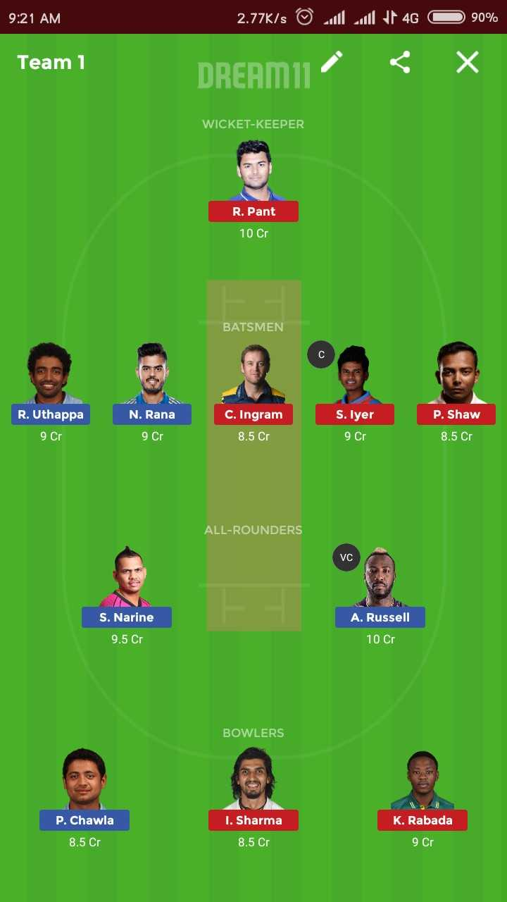🏏DC vs KKR - 9 : 21 AM 2 . 77K / s © hull 4G O 90 % Team 1 DREAM11 X WICKET - KEEPER R . Pant 10 Cr BATSMEN R . Uthappa N . Rana S . Iyer P . Shaw C . Ingram 8 . 5 Cr 9 Cr 9 Cr 9 Cr 8 . 5 Cr ALL - ROUNDERS VC S . Narine A . Russell 10 Cr 9 . 5 Cr BOWLERS P . Chawla 1 . Sharma K . Rabada 8 . 5 Cr 8 . 5 Cr 9 Cr - ShareChat