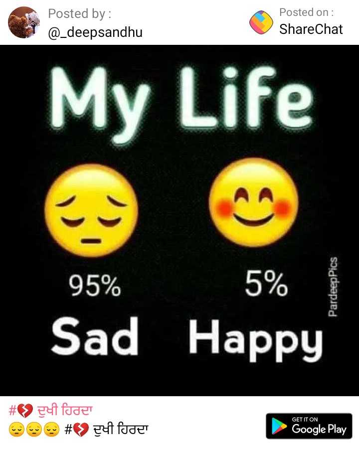 Dream Boy - Posted by : Posted on : ShareChat @ _ deepsandhu My Life 95 % 5 % Sad Happy PardeepPics # Edit foder * * # C Eu facet GET IT ON Google Play - ShareChat