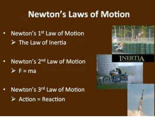 📝EAMCET&NEET - Newton ' s Laws of Motion Newton ' s 1st Law of Motion ► The Law of Inertia INERTIA Newton ' s 2nd Law of Motion > F = ma • Newton ' s 3rd Law of Motion Action = Reaction - ShareChat