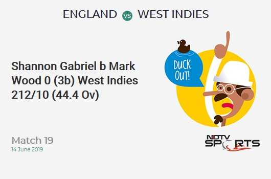 🏏ENG vs WI - ENGLAND V WEST INDIES Shannon Gabriel b Mark Wood O ( 3b ) West Indies 212 / 10 ( 44 . 4 Ov ) DUCK OUT ! Match 19 14 June 2019 SPORTS - ShareChat