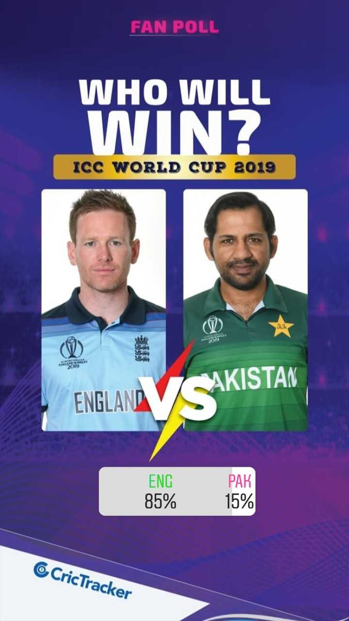 🏏Eng vs Pak - FAN POLL WHO WILL WIN ? ICC WORLD CUP 2019 AKISTAN ENGLAND V ENG 85 % PAK 15 % CricTracker - ShareChat