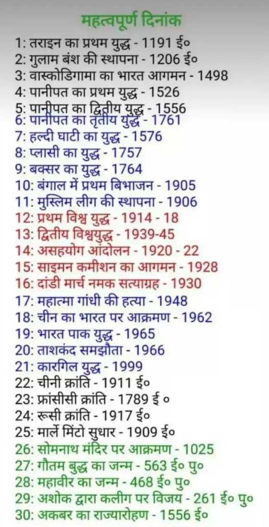 📰GK & करेंट अफेयर्स💡 - महत्वपूर्ण दिनांक 1 : तराइन का प्रथम युद्ध - 1191 ई० 2 : गुलाम बंश की स्थापना - 1206 ई० 3 : वास्कोडिगामा का भारत आगमन - 1498 4 : पानीपत का प्रथम युद्ध - 1526 5 : पानीपत का द्वितीय युद्ध - 1556 6 : पानीपत का तृतीय युद्ध - 1761 7 : हल्दी घाटी का युद्ध - 1576 8 : प्लासी का युद्ध - 1757 9 : बक्सर का युद्ध - 1764 10 : बंगाल में प्रथम बिभाजन - 1905 11 : मुस्लिम लीग की स्थापना - 1906 12 : प्रथम विश्व युद्ध - 1914 - 18 13 : द्वितीय विश्वयुद्ध - 1939 - 45 14 : असहयोग आंदोलन - 1920 - 22 15 : साइमन कमीशन का आगमन - 1928 16 : दांडी मार्च नमक सत्याग्रह - 1930 17 : महात्मा गांधी की हत्या - 1948 18 : चीन का भारत पर आक्रमण - 1962 19 : भारत पाक युद्ध - 1965 20 : ताशकंद समझौता - 1966 21 : कारगिल युद्ध - 1999 22 : चीनी क्रांति - 1911 ई० 23 : फ्रांसीसी क्रांति - 1789 ई० 24 : रूसी क्रांति - 1917 ई० 25 : मार्ले मिंटो सुधार - 1909 ई० 26 : सोमनाथ मंदिर पर आक्रमण - 1025 27 : गौतम बुद्ध का जन्म - 563 ई० पु० 28 : महावीर का जन्म - 468 ई० पु० 29 : अशोक द्वारा कलीग पर विजय - 261 ई० पु० 30 : अकबर का राज्यारोहण - 1556 ई० - ShareChat