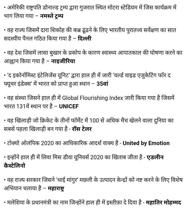 📰GK & करेंट अफेयर्स💡 - _ _ • अमेरिकी राष्ट्रपति डोनाल्ड ट्रम्प द्वारा गुजरात स्थित मोटरा स्टेडियम में जिस कार्यक्रम में भाग लिया गया - नमस्ते ट्रम्प • वह राज्य जिसमें दारा शिकोह की कब्र ढूंढने के लिए भारतीय पुरातत्त्व सर्वेक्षण का सात सदस्यीय पैनल गठित किया गया है - दिल्ली • वह देश जिसमें लासा बुखार के प्रकोप के कारण स्वास्थ्य आपातकाल की घोषणा करने का आह्वान किया गया है - नाइजीरिया • ' द इकोनॉमिस्ट इंटेलिजेंस यूनिट ' द्वारा हाल ही में जारी ' वर्ल्ड वाइड एजुकेटिंग फॉर द फ्यूचर इंडेक्स ' में भारत को प्राप्त हुआ स्थान - 35वां • वह संस्था जिसने हाल ही में Global Flourishing Index जारी किया गया है जिसमें भारत 131वें स्थान पर है - UNICEF • वह खिलाड़ी जो क्रिकेट के तीनों फॉर्मेट में 100 से अधिक मैच खेलने वाला दुनिया का सबसे पहला खिलाड़ी बन गया है - रॉस टेलर _ _ • टोक्यो ओलंपिक 2020 का आधिकारिक आदर्श वाक्य है - United by Emotion _ _ • इन्होंने हाल ही में लिवा मिस डीवा यूनिवर्स 2020 का खिताब जीता है - एडलीन कैस्टेलिनो • वह राज्य सरकार जिसने ' थाई मांगुर मछली के उत्पादन केन्द्रों को नष्ट करने के लिए विशेष अभियान चलाया है - महाराष्ट्र • मलेशिया के प्रधानमंत्री का नाम जिन्होंने हाल ही में इस्तीफ़ा दे दिया है - महातिर मोहम्मद - ShareChat