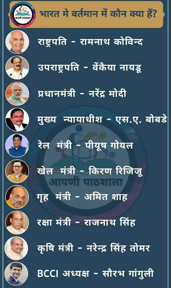 📰GK & करेंट अफेयर्स💡 - . . ) भारत मे वर्तमान में कौन क्या हैं ? आपणी पाठशाला राष्ट्रपति - रामनाथ कोविन्द उपराष्ट्रपति - वेंकैया नायडू प्रधानमंत्री - नरेंद्र मोदी मुख्य न्यायाधीश - एस . ए . बोबडे रेल मंत्री - पीयूष गोयल खेल मंत्री - किरण रिजिजू आपणी पाठशाला गृह मंत्री - अमित शाह रक्षा मंत्री - राजनाथ सिंह कृषि मंत्री - नरेन्द्र सिंह तोमर BCCI अध्यक्ष - सौरभ गांगुली - ShareChat