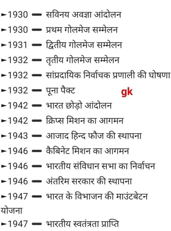 📰GK & करेंट अफेयर्स💡 - - 1930 - सविनय अवज्ञा आंदोलन - 1930 - प्रथम गोलमेज सम्मेलन - 1931 - द्वितीय गोलमेज सम्मेलन - 1932 - तृतीय गोलमेज सम्मेलन - 1932 - सांप्रदायिक निर्वाचक प्रणाली की घोषणा - 1932 - पूना पैक्ट gk - 1942 - भारत छोड़ो आंदोलन - 1942 - क्रिप्स मिशन का आगमन - आजाद हिन्द फौज की स्थापना - 1946 - कैबिनेट मिशन का आगमन - 1946 - भारतीय संविधान सभा का निर्वाचन - 1946 - अंतरिम सरकार की स्थापना - 1947 - भारत के विभाजन की माउंटबेटन योजना - 1947 - भारतीय स्वतंत्रता प्राप्ति - ShareChat