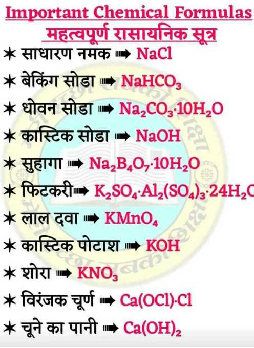 📰GK & करेंट अफेयर्स💡 - Important Chemical Formulas महत्वपूर्ण रासायनिक सूत्र * साधारण नमक - Nacl * बेकिंग सोडा - NaHCO , * धोवन सोडा - - Na , cog : 10H , O * कास्टिक सोडा - NaOH 2 * सुहागा - Na , B . O , . 10H . O * फिटकरी - K . SO , Al ( SO ) 3 : 24H . C * लाल दवा - KMnOA * कास्टिक पोटाश - KOH * शोरा - KNOR * विरंजक चूर्ण - Ca ( ocl ) . Cl * चूने का पानी - - Ca ( OH ) 2 - ShareChat
