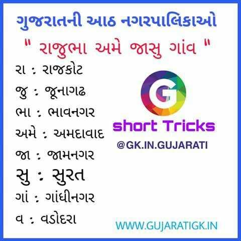 💯 GPSC તૈયારી - ગુજરાતની આઠ નગરપાલિકાઓ રાજુભા અમે જાસુ ગાંવ રા : રાજકોટ જુ : જૂનાગઢ ભા : ભાવનગર અમે : અમદાવાદ short Tricks જા : જામનગર સુ : સુરત ગાં : ગાંધીનગર વ : વડોદરા WWW . GUJARATIGKIN @ GK . IN . GUJARATI - ShareChat