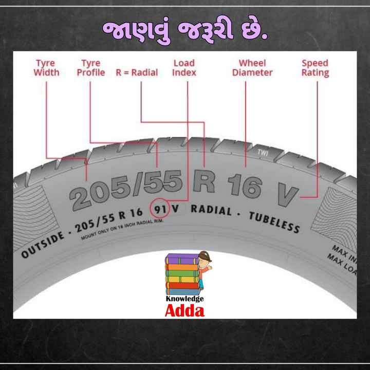 💯 GPSC તૈયારી - જાણવું જરૂરી છે . Tyre Width Tyre Profile Load Index Wheel Diameter R = Radial Speed Rating 05 / 55 R 16 V ADIAL · TUBELESS DE 205 / 55 R16 91V RADIAL ONLY ON 16 INCH RADIAL RIM MOUNT ONLY ON 16 IN OUTSIDE MAX IN MAX LOA Knowledge Adda - ShareChat