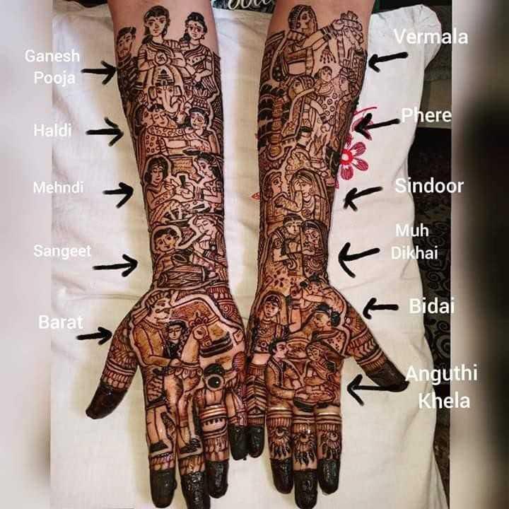 🌞 Good Morning🌞 - BUNU Vermala Ganesh Pooja 2 Phere Haldi Mehndi Sindoor Muh Dikhai Sangeet ose UN Bidai Barat Anguthi Khela - ShareChat
