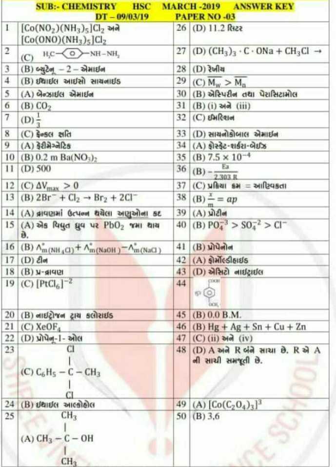 📗 HSC પરીક્ષા IMP પ્રશ્નો - SUB : - CHEMISTRY HSC MARCH - 2019 ANSWER KEY DT - 09 / 03 / 19 PAPER NO - 03 [ Co ( N02 ) ( NH ) ; cl , અને 26 ( D ) 11 . 2 લિટર [ Co ( OND ) ( NH3 ) s ] cl > C HỌC ENH - NH , 27 ( D ) ( CH ) ; * C• ONa + CH3Cl - ( B ) બ્યુટેન - 2 - એમાઈના 28   ( D ) રેખીય ( B ) ઈથાઇલ આઇસો સાયનાઇડ 29 ( C ) M > My 5   ( A ) બેઝાઈલ એમાઈન   30 ( B ) એસ્પિરીન તથા પેરાસિટામોલ 6 ( B ) C02 3l   ( B ) ( i ) અને ( iii ) . 7   ( D ) 32   ( C ) ઈમશિના 8   ( C ) કેકલ ક્ષતિ 33   ( D ) સાયનોકોબાલ એમાઈન 9   ( A ) ફેરીમેગ્નેટિક [ 34 ] ( A ) ફોટ - શર્કરા - બેઈઝ 10   ( B ) 0 , 2 m Ba ( NO } ) ; 35 ( B ) 7 . 5 x 101 11   ( D ) 500 36   B ) Ea 101 12   ( C ) Avnav > 0 ( C ) પ્રક્રિયા દમ = આશ્યિકતા 13   ( B ) 2Br + CI ] - Br9 + 2CIF 38   ( B ) = ap 14   ( A ) દ્રાવણમાં ઉત્પન થયેલા અણુઓના કદ 39 ( A ) પ્રોટીન   15 ( A ) એક વિધુત ધ્રુવ પર Pb02 જમા થાય   10   ( B ) Poi > so , > CIF 16 ( B ) Am ( NH O + Am ( NaOH ) - Am ( Nad ) [ 17   ( D ) ટીન 18   ( B ) પ્ર - દ્રાવણ   19 ( C ) [ PtCl , J - 2 41 ( B ) પ્રોપેનોન 12   ( A ) ફોર્મોલ્ડીહાઈડ 43 ( D ) એસિટો નાઇટ્રાઇલ 20   ( B ) નાઇટ્રોજન ટ્રાય કલોરાઇડ 2િ1   ( C ) Xe0F , 22   ( D ) પ્રોપેન - 1 - ઓલ 45   ( B ) 0 . 0 B . M . 16   ( B ) Hg + Ag + Sn + Cu + Zn . 47   ( C ) ( ii ) અને ( iv ) 48 ( D ) A અને B બંને સાચા છે . R એ A   ની સાચી સમજૂતી છે . ૩ ( C ) C & Hg - C – CHg CI 24 ( B ) ઇથાઇલ આલકોહોલ CH , 49   ( A ) [ Co ( C ) 0 , ) ] 50   ( B ) 3 , 6 5 ) ( A ) CHg - c - 0H . CH3 - ShareChat
